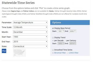 image of noaa website with fields for parameter, time scale, month, start year, end year, and US state.