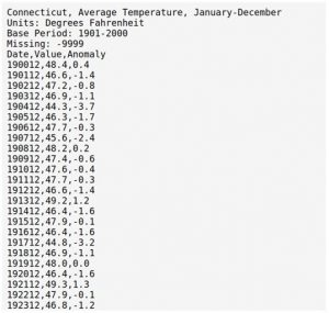image of data output from noaa website with date, temperature, and variation from average.